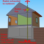 Radon_Mitigation