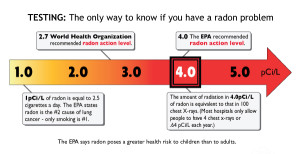 radon-graphic copy